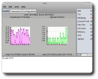 GUI bandwidth stats for arm