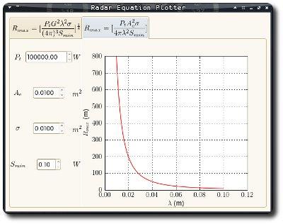 Screenshot of GTK+ with LaTeX and Matplotlib