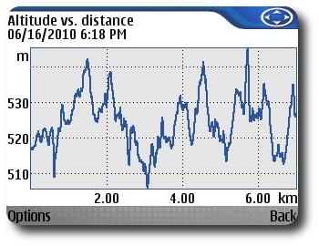 Sports Tracker June 16, 2010 Workout Screenshot #4